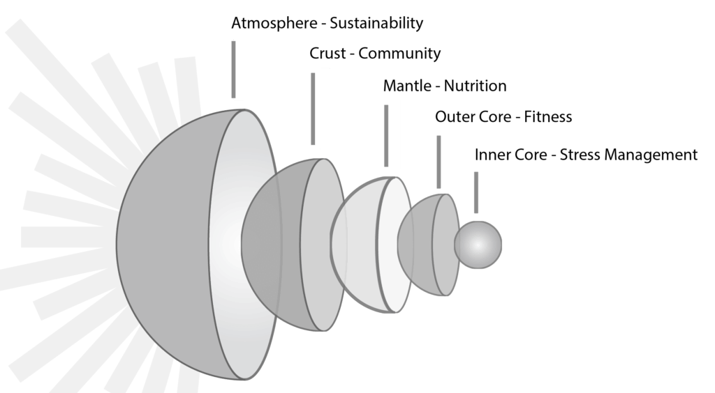 Earth Layers - REVISED - grey copy2