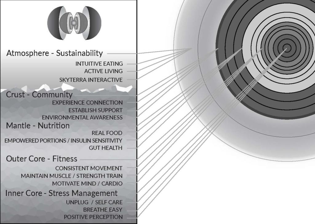 Skyterra Philosophy Visual_v6aREVISED B&W Light Print